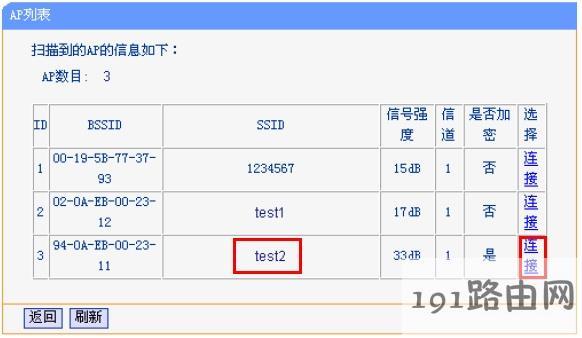 192.168.1.253路由器上连接Client扫描结果