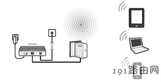 192.168.1.253路由器Router模式连接拓扑