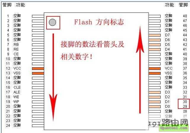 FLASH短接图