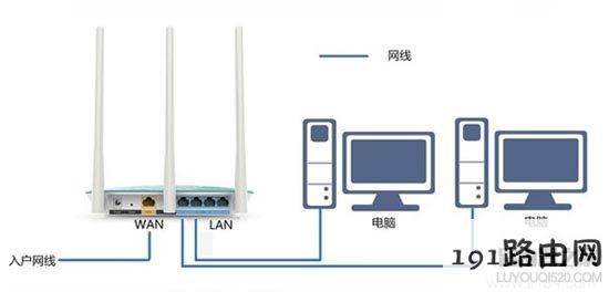 教你如何用一个路由器连接两台电脑上网