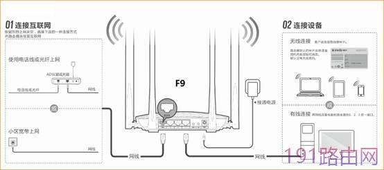 Tenda腾达无线路由器怎么设置