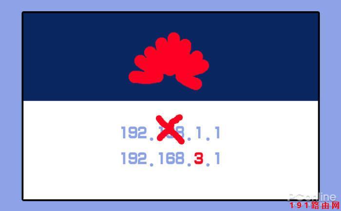 192.168.1.1手机登陆设置