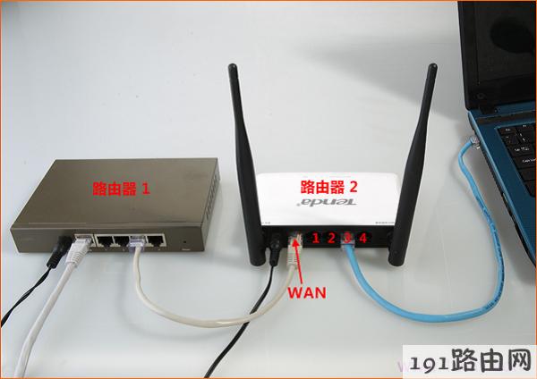 两个路由器有线连接拓扑图