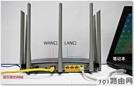 路由器设置:宽带线路是从房东家接过来的,如何设置路由器?